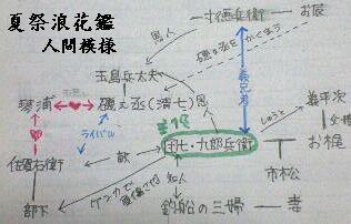 Naniwakagami_1
